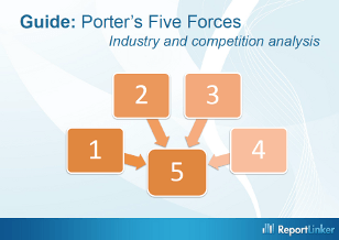 download Porter Five Forces Analysis Guide