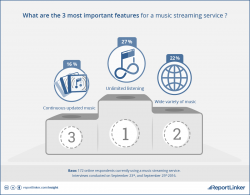 What are the 3 most important features for a music streaming service ?